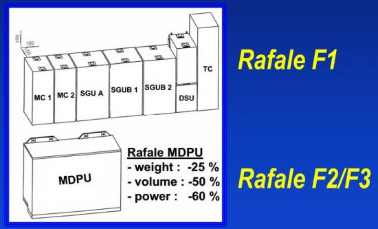 Evolution MDPU Rafale